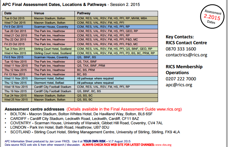APC Critical Dates for session 2 2015